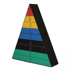 Vesszőfogó Tibeti háromszög